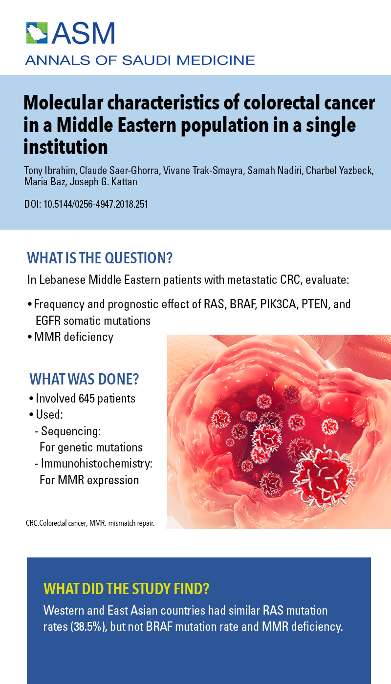 Molecular Characteristics Of Colorectal Cancer In A Middle Eastern Population In A Single Institution Annals Of Saudi Medicine