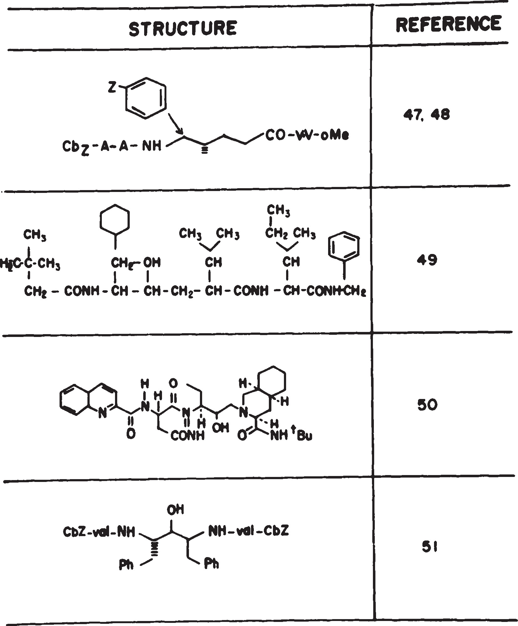 Protease Inhibitors as Potential Therapeutic Agents for AIDS